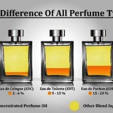 CHANEL ALLURE HOMME SPORT Kvepalai vyrams 100ml (Parfum) Pure Perfume