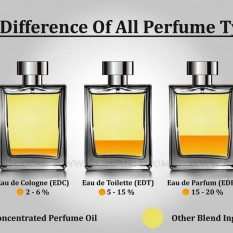 """TRUSSARDI"" DONNA Kvepalai Moterims 100ml (Parfum) Pure Perfume"