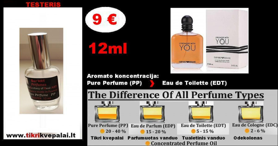"""ARMANI"" STRONGER WITH YOU Kvepalai Vyrams TESTERIS 12ml (Parfum) Pure Perfume"