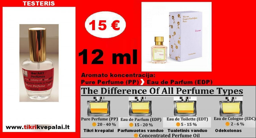 MAISON FRANCIS KURDISDJIAN  A LA ROSE  12ml TESTERIS (Parfum) Pure Perfume Nišiniai Kvepalai Moterims