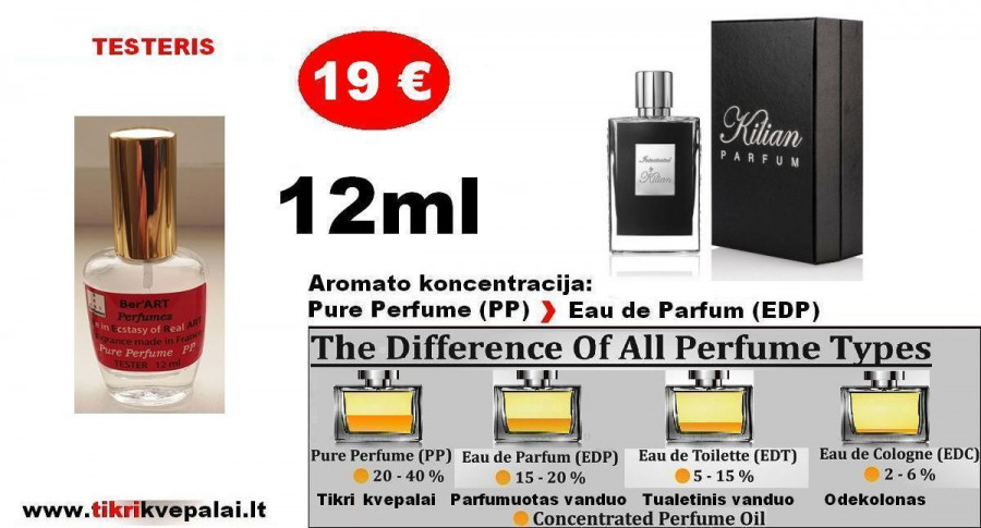 "KILIAN ""INTOXICATED"" Unisex 12ml Testeris (PP) Pure Perfume"
