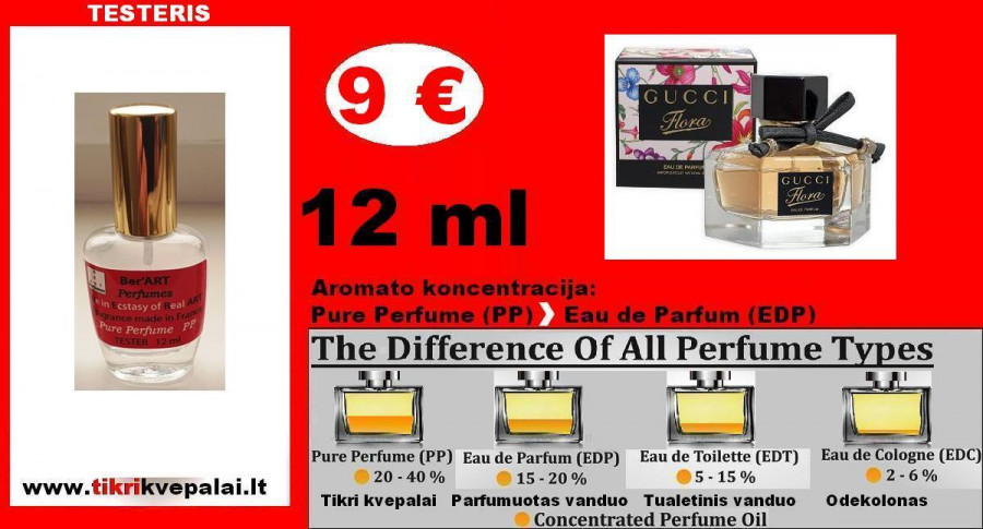"""GUCCI"" FLORA Kvepalai Moterims 12ml TESTERIS (Parfum) Pure Perfume"
