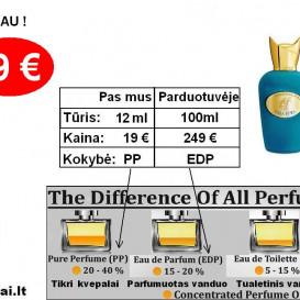 SOSPIRO ERBA PURA 12ml TESTERIS KVEPALAI MOTERIMS IR VYRAMS (UNISEX) Pure Perfume (PP)