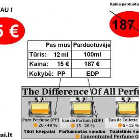 BYREDO BAL D'AFRIQUE 12ml TESTERIS KVEPALAI MOTERIMS IR VYRAMS (UNISEX) Pure Perfume (PP)