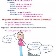 Danguolė Savičienė. Lietuvių kalbos ir matematikos  taisyklės pradinukui
